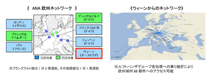 ANAヨーロッパ路線