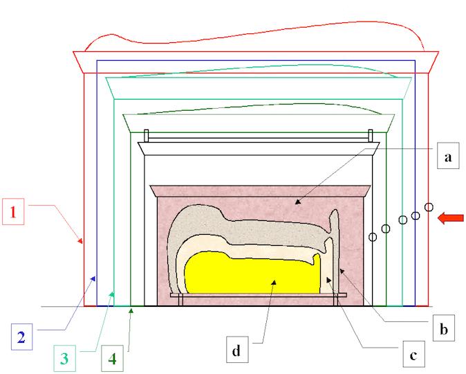 ツタンカーメンの棺桶